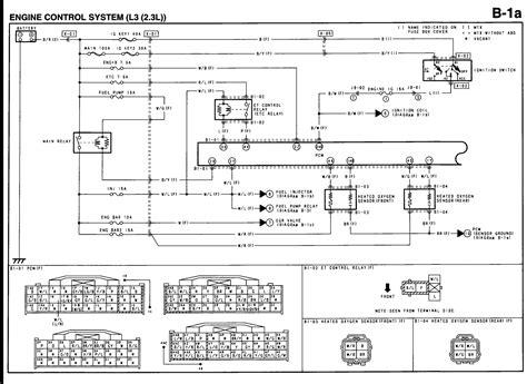 mazda 3 fuse diagram wiring diagram manual