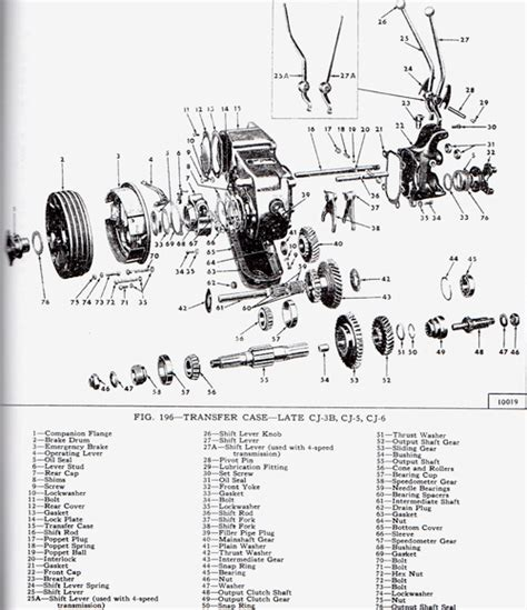 Local Jeep Parts Store Transfer Willys Jeep Parts
