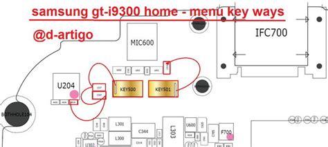 samsung i9300 home menu key not working solution ways