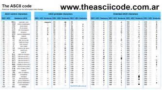 table ascii pdf