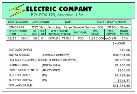 fundamentals of electricity electric bill components