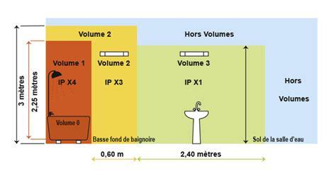 hauteur prise de courant chambre hauteur prise de courant chambre cmeq quand une chambre
