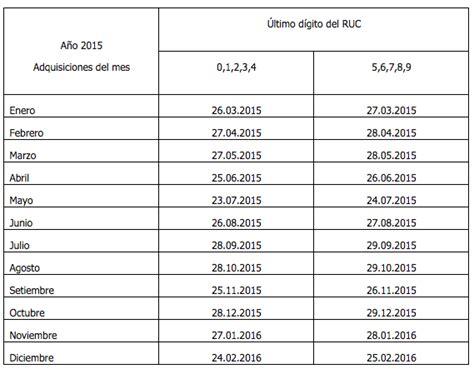 cronograma de pagos sector pblico cronograma de entrega de informaci 243 n que deben