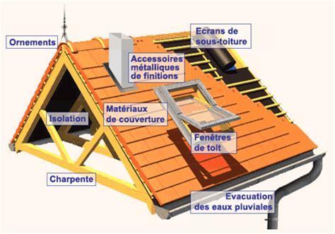 Materiaux Couverture Toiture Maison