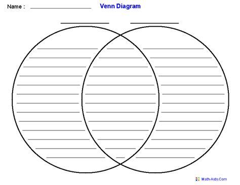 venn diagram organizer beginning of year activity student selfies venn diagrams venn diagram template and diagram