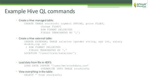 hive ql hadoop data access layer v4 0