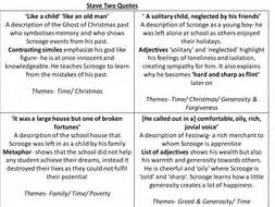 themes and quotes of a christmas carol a christmas carol key quotes revision cards by ayshaatiq