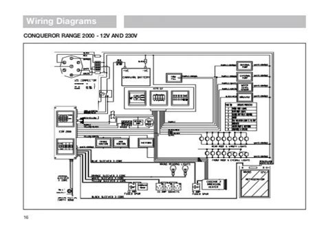 1998 winnebago wiring diagram wiring diagrams