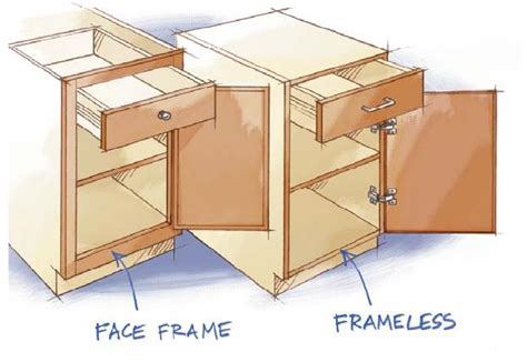 Frameless Cabinet Doors by Wood Finishing Mounting Cabinet Doors With Amerock