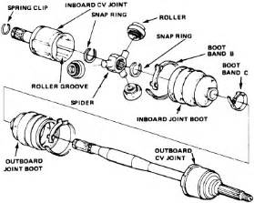 Cv Boot Replacement Cost by Cv Shaft Axles Boots Amp Joints Symptoms Cost