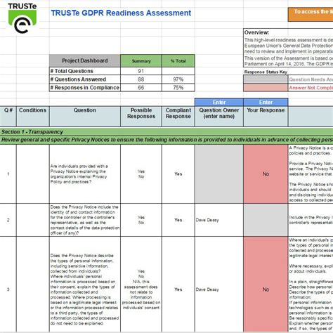 readiness assessment template privacy assessment template library truste