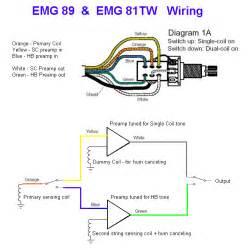 emg 81tw 89 explained photo by zakkwyldefan79 photobucket
