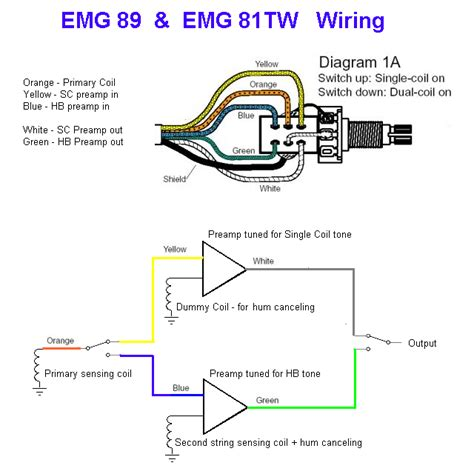 emg 89 wiring diagram wiring diagram mifinder co