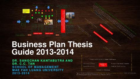 Mba Master Thesis Sles by Mba Thesis On Service Quality Nozna Net