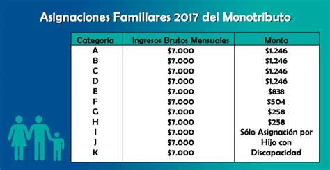 aumento del slario familiar 2016 anses aumento el salario familiar en septiembre 2016