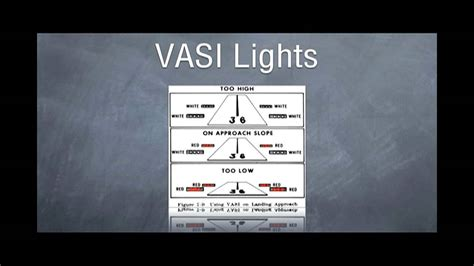 papi vasi learn to fly how to read vasi and papi lights