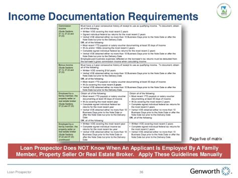 section 42 housing requirements section 42 income guidelines 28 images download free