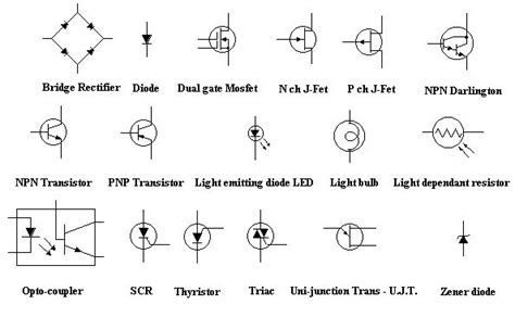 324 best images about electronic symbols on