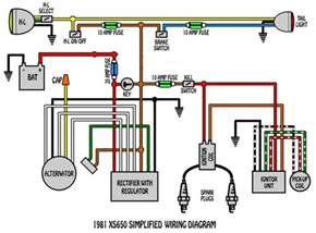 simple harley wiring diagram