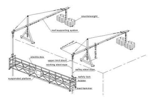 swing stage scaffold 800kg 1 8kw hoist ltd8 0 swing stage scaffold zlp800 for