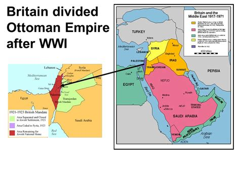 Ottoman Empire After Wwi The Middle East Today Ppt