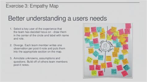 design thinking empathy exercise uxpa design thinking workshop