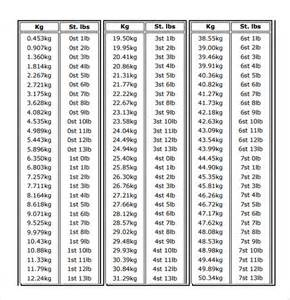 printable conversion table lbs to kg collections