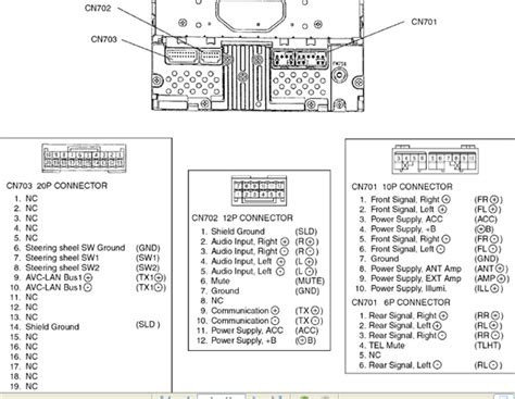 pioneer 16 pin wiring harness diagram pioneer free