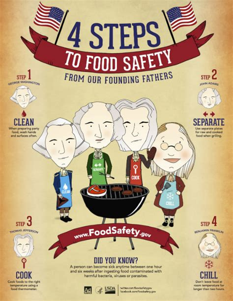 4 Great Posts With Summer In Mind by Four Food Safety Tips For The Fourth How To Protect Your