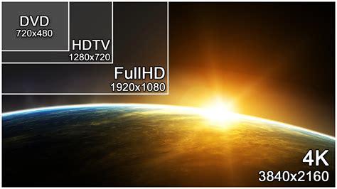 imagenes 4k vs full hd o que 233 e o que oferece a tecnologia 4k