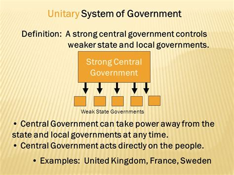 In A Unitary System Of Government Local Offices by Systems Of Government Ppt