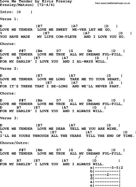 Love Me Tender Guitar Chords