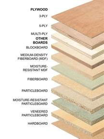 types of sheets all about the different types of plywood diy carpentry