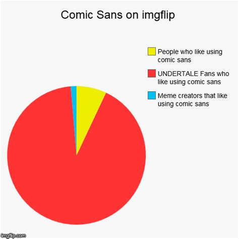 Comic Sans Meme - comic sans meme images reverse search