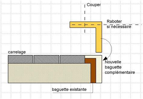 Plan De Travail 28mm 2238 by Pose Carrelage 9mm D 233 Paisseur Cuisine