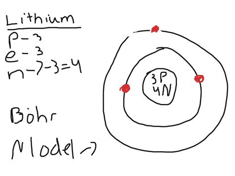what is the bohr diagram lithium diagram www pixshark images galleries with