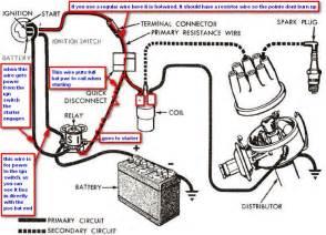 81 f150 starter wiring diagram get free image about wiring diagram
