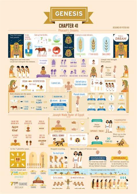 genesis chapter 41 genesis chapter 41 by hui via behance genesis