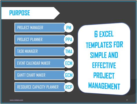 toolkit template free and premium project management excel templates