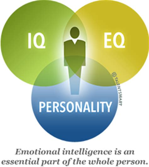 emotional intelligence create the person you want to be build confidence and develop your emotions books about emotional intelligence talentsmart