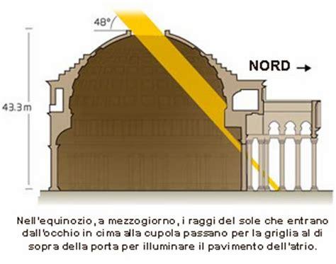 cupola pantheon jorge alberto garrappa albani pantheon develado el
