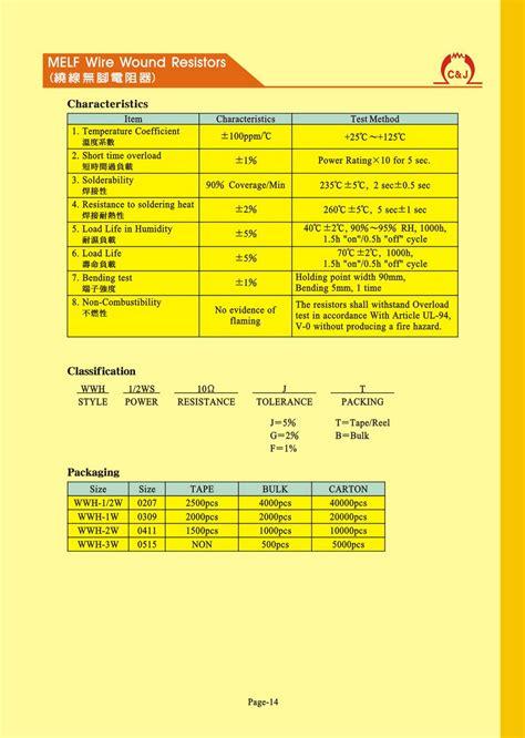 yageo resistor datasheet yageo resistors datasheet 28 images yc324 jk 0751rl yageo resistors digikey rc0805