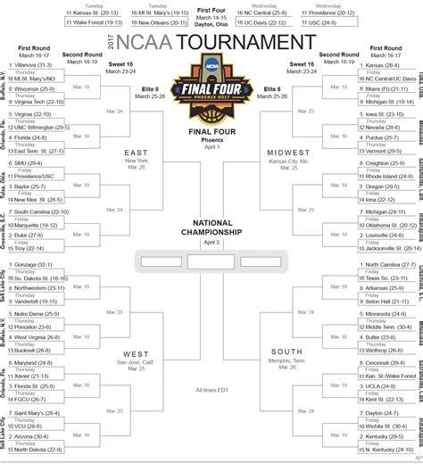 2017 ncaa basketball tournament selection sunday 2017 men s college basketball tournament