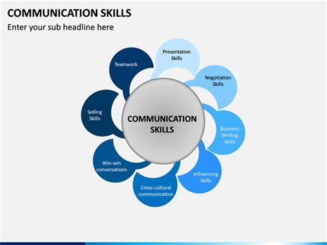 communication skills powerpoint template sketchbubble