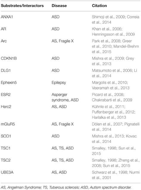 Angelman Research Paper angelman research paper