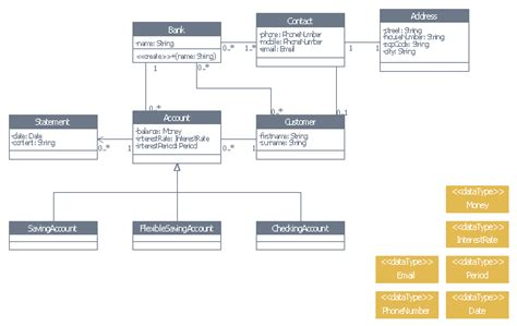 uml class diagram explained use actor clipart 36