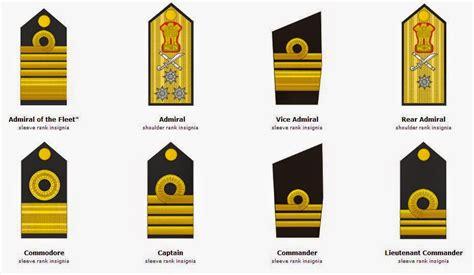 boat registration india indian navy ranks list 2017 2018 nda and na