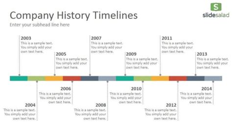 Company History Timelines Diagrams Powerpoint Presentation Template Powerpoint History Timeline Template Free