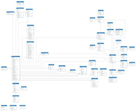 wikipedia database layout database openstreetmap wiki