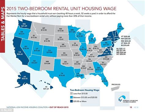 average rent by state out of reach study reveals hourly wage you need to afford